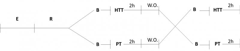 Figure 1. Clinical study design.